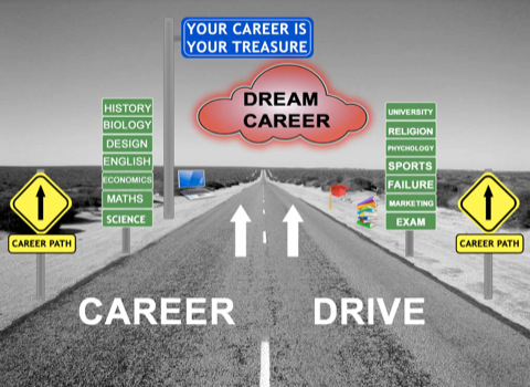 Career drive and dreams