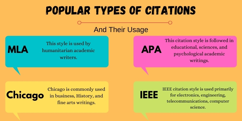 common types of citations