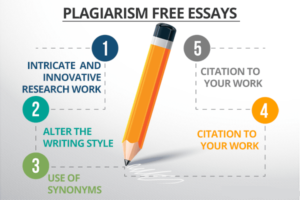 How to Write Plagiarism Free Academic Writing