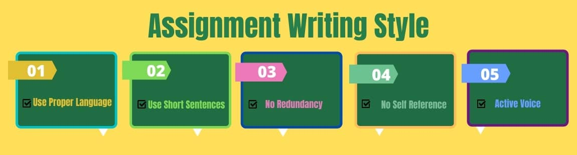 assignment writing style