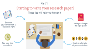 Some Great Tips About Research Paper Writing