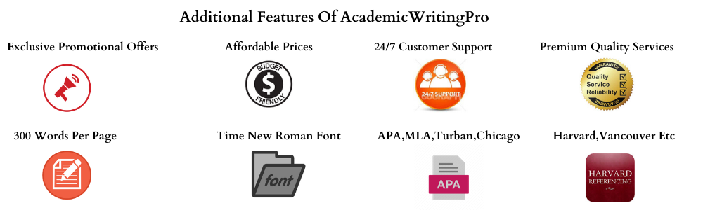 Additional Features Of AcademicWritingPro